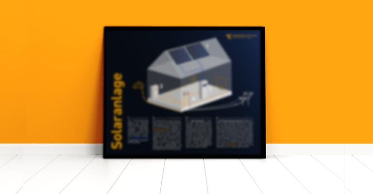 Teaserbild: Poster Aufbau einer Solaranlage