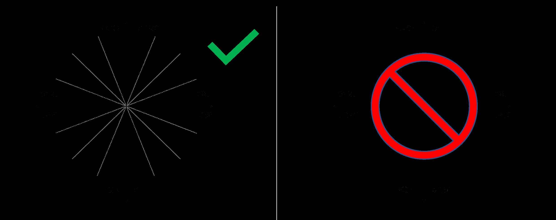 Schaubild Azimut Photovoltaik